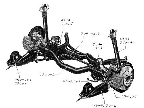 スタッフブログ Volkswagen千葉南 Volkswagen Chiba Minami